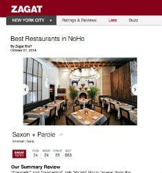 The 8 Best Restaurants in Noho | Zagat