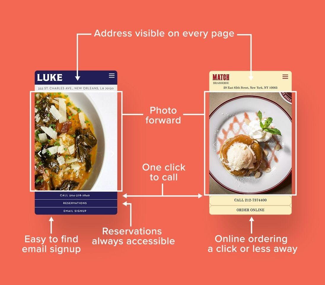Restaurant Website Template Features
