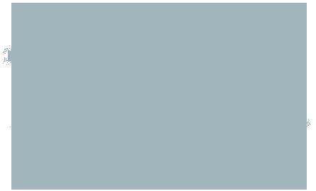 Fiamma Grille Home